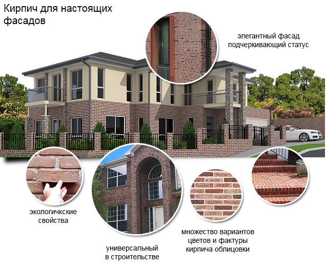 Какой вид кирпича выбрать для строительства дома?