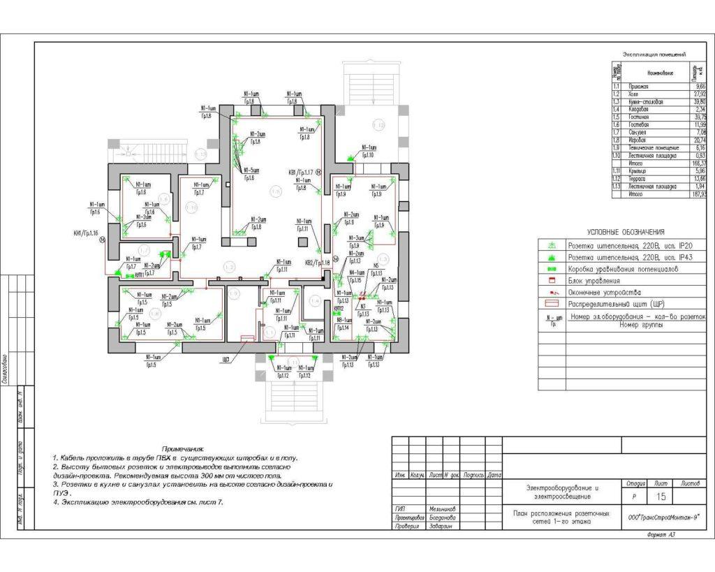 Проект и монтаж электроснабжения коттеджа