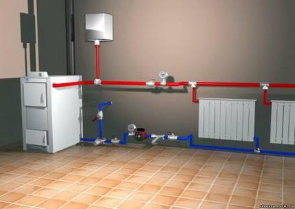 Системы отопления в частном доме: какую выбрать?